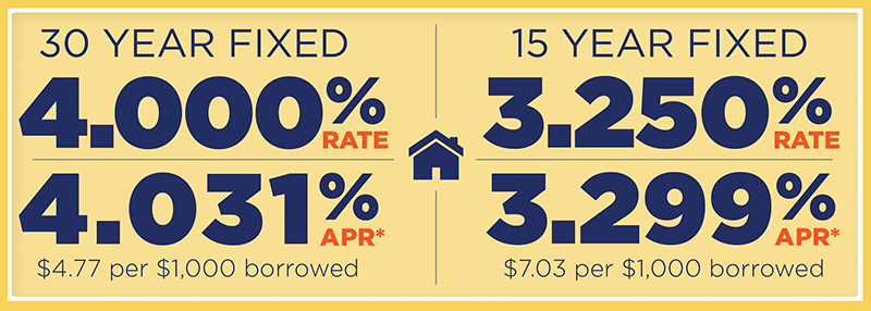 Spring 2017 Mortgage Rates