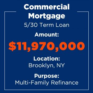 Recent Financings Commercial Mortgage